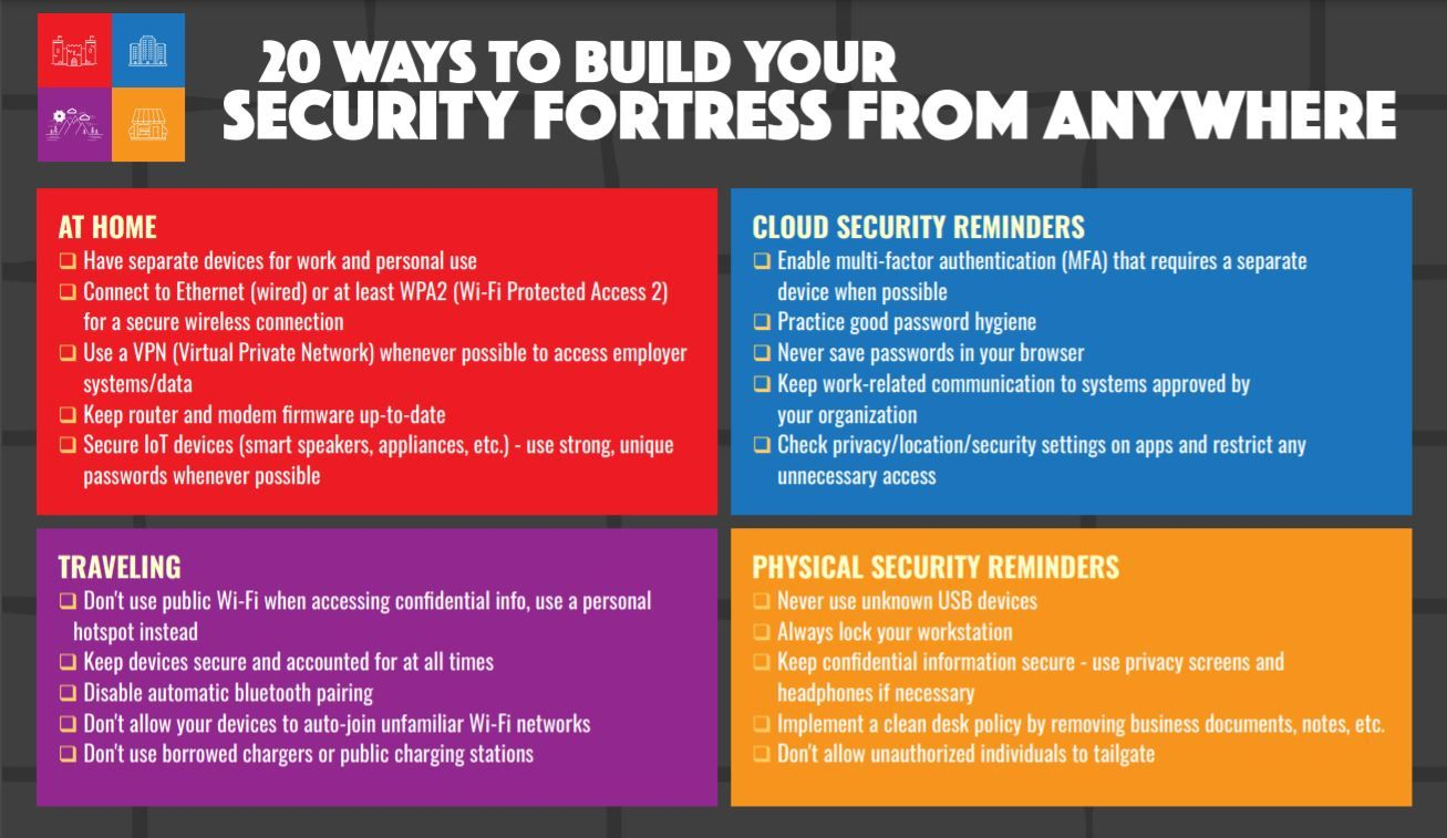A few Security tips